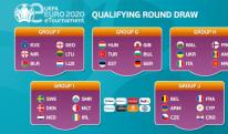 PES-ში ევროპის 2020 წლის ჩემპიონატზე საქართველოს ნაკრების მეტოქეები ცნობილია